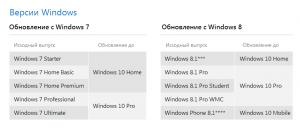 Windows-10-editions