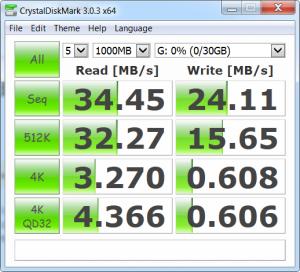 Результаты теста Netac U335 в порту USB2.0