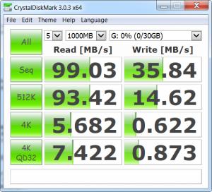Результаты теста Netac U335 в порту USB3.0