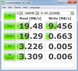 Результаты теста QUMO In&Yan в порту USB2.0