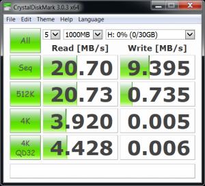 Результаты теста QUMO In&Yan в порту USB3.0