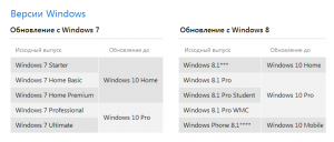 Windows-10-editions