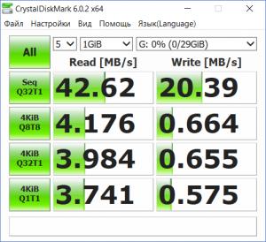 Netac U335S. Тест №2
